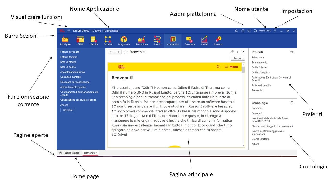 Interfaccia utente ERP