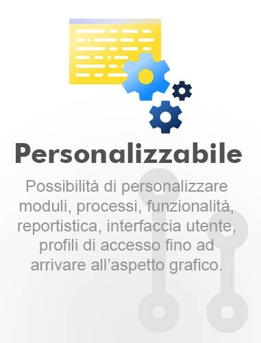 Icona personalizzabile